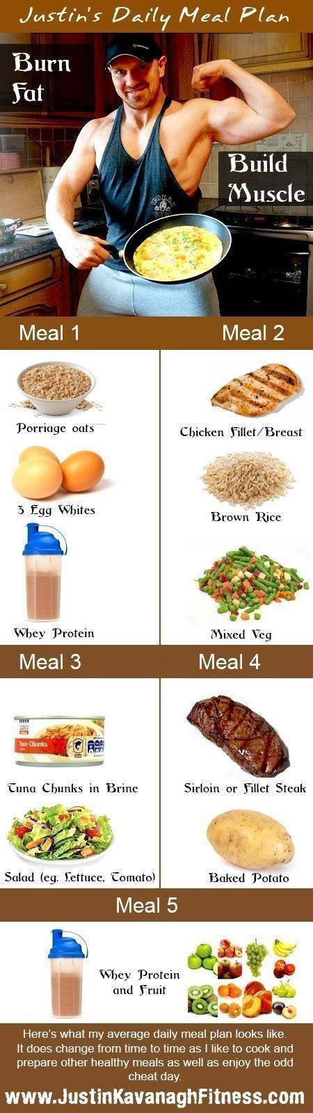 Pin On Muscle Meal Plan