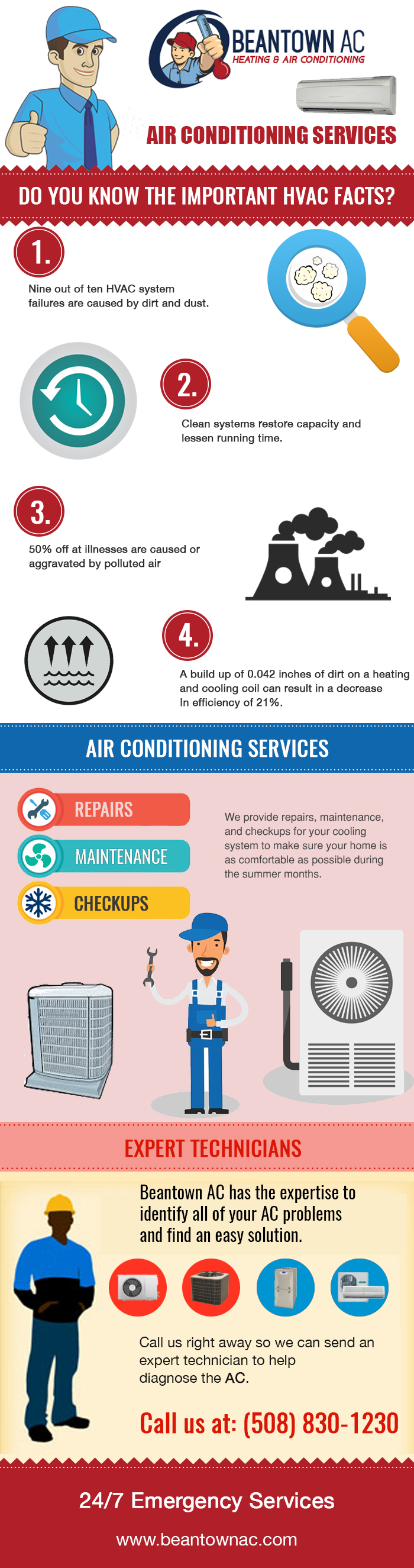 Pin By Beantown Ac On Affordable Air Conditioning Air Conditioning Services Heating And Air Conditioning Repair And Maintenance