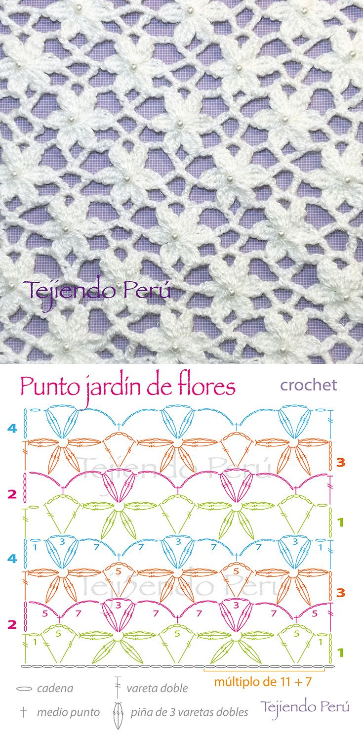 Crochet: punto jardín de flores! Un diagrama muy fácil de seguir ...