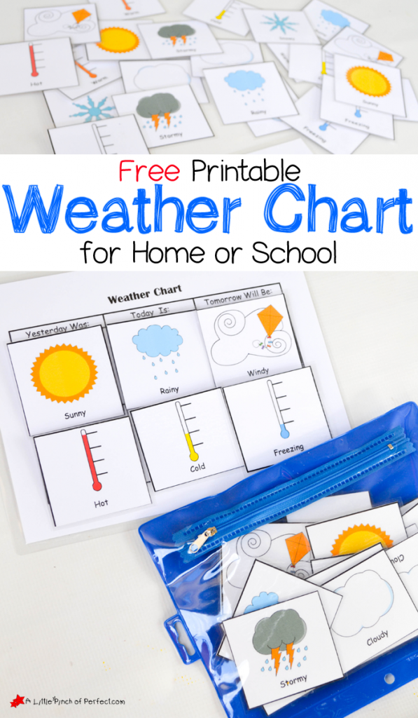 Printable Weather Chart for Home or School To go along with our Free Printable Interactive Calendar I finally finished our 3 Day Weather Chart that you can use to track yesterday's, today's, and tomorrow's weather with kids. Weather Activities are one of our favorites because with each season the weather changes giving us somethin