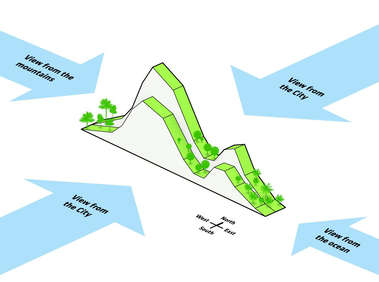 Best Gallery Of Hualien Residences Big 8 Green Roof 400 x 300
