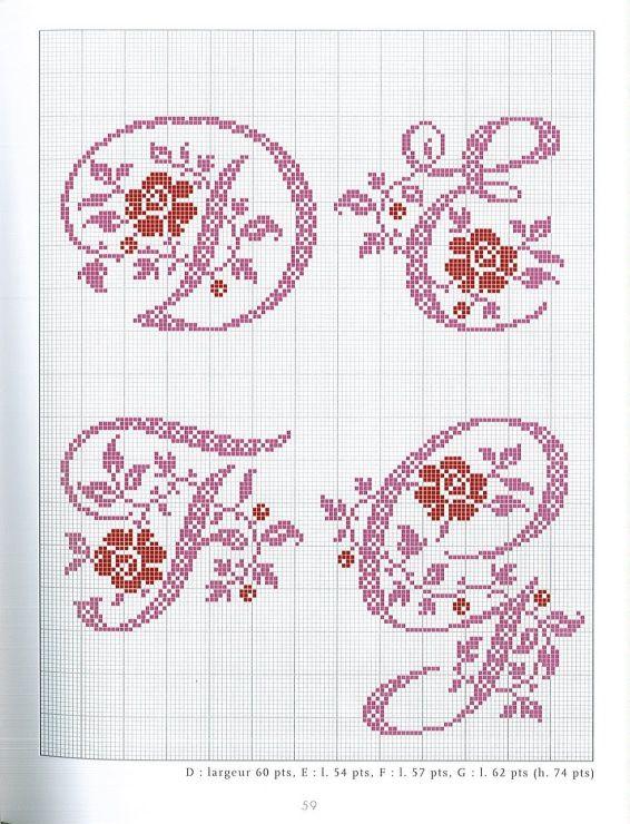 Belles Lettres Point De Croix Gratuit : belles, lettres, point, croix, gratuit, Gallery.ru, Фото, Uni4ka, Cross, Stitch, Alphabet, Patterns,, Fonts,, Embroidery