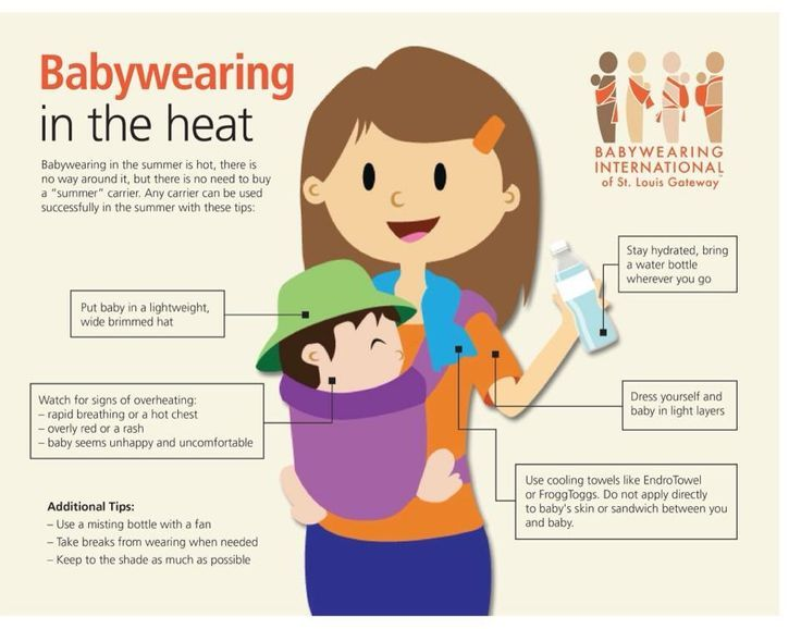 Tips For Hot Days Baby Wearing New Baby Products Baby Room Temperature
