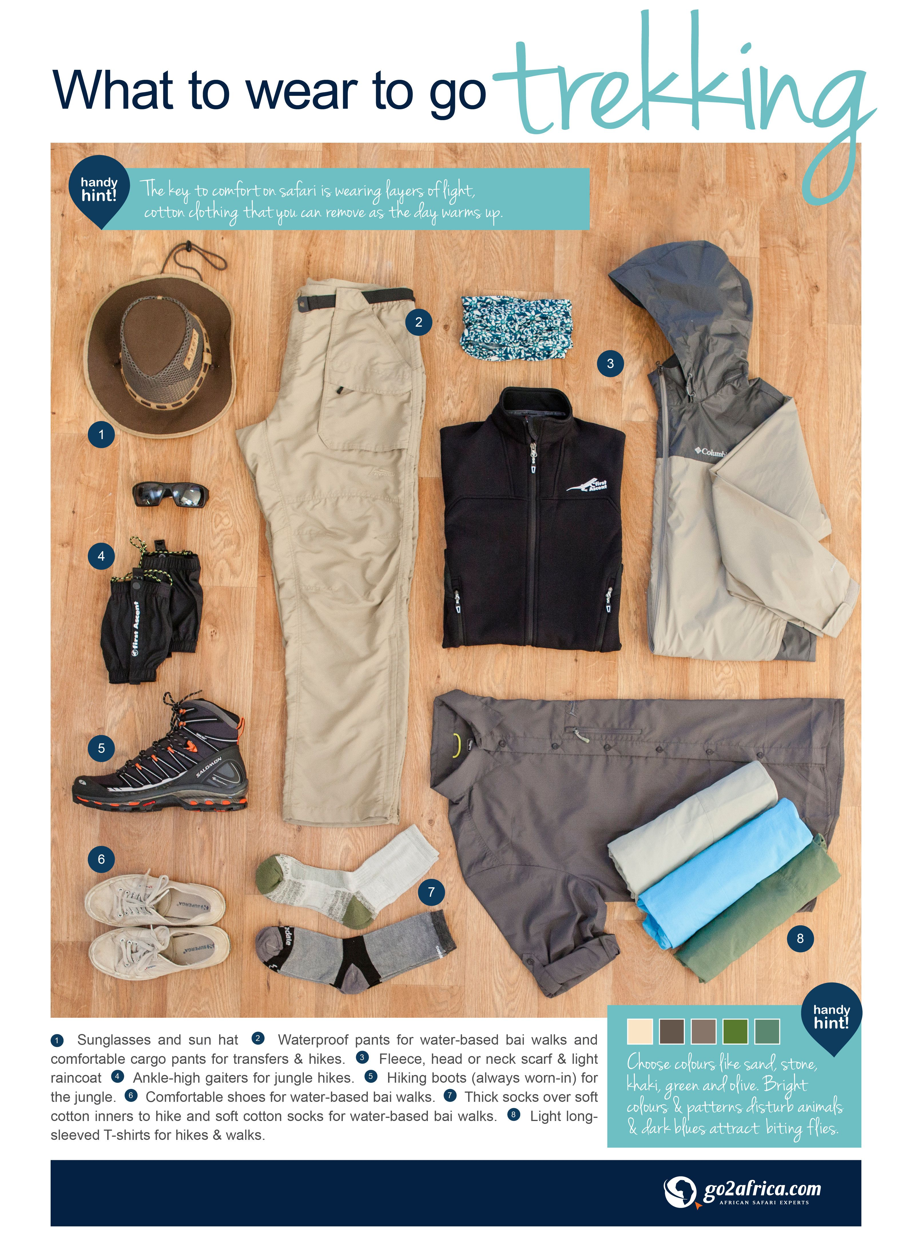 What to wear to go Trekking to the Congo  #Africa #Congo