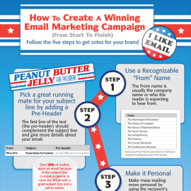 How To Create A Winning Email Marketing Campaign  title=