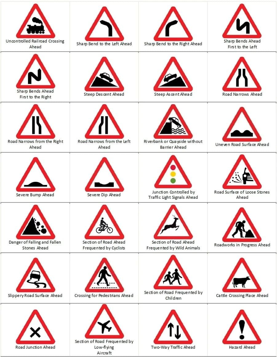 Types of Kenya road signs and their meaning Learn and be