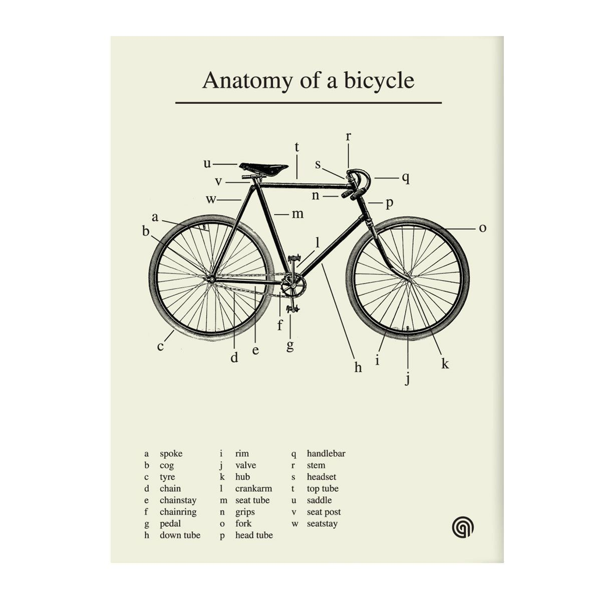 Anatomy of a bicycle... | Things I Love, Love , Love | Pinterest ...