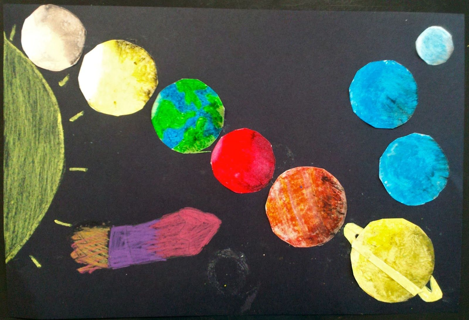 Oil Pastel Solar Systems 5th With Images