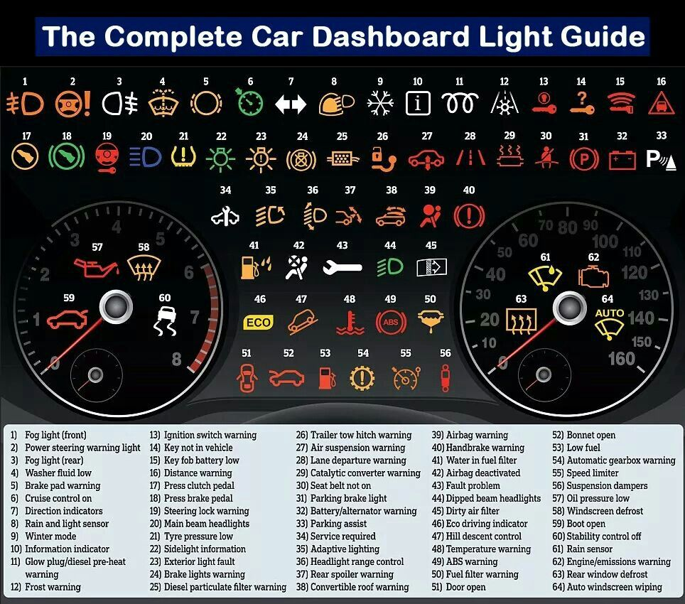 21 genius car cheat sheets every driver needs to see cars lights what your dashboard symbols mean 21 genius car cheat sheets every driver needs to see buycottarizona Choice Image