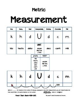 Parent cheat sheet metric conversions also here    simple printable to help students convert between different rh pinterest