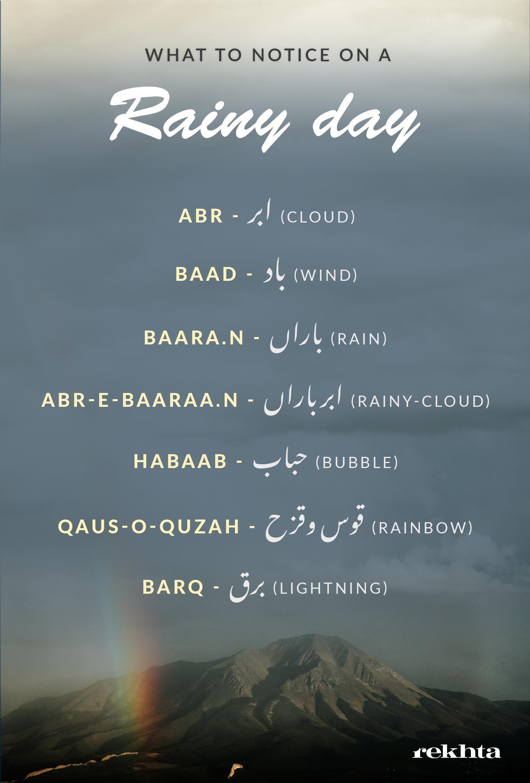 Pin by Sakshi Garg on Shayari   Urdu words with meaning