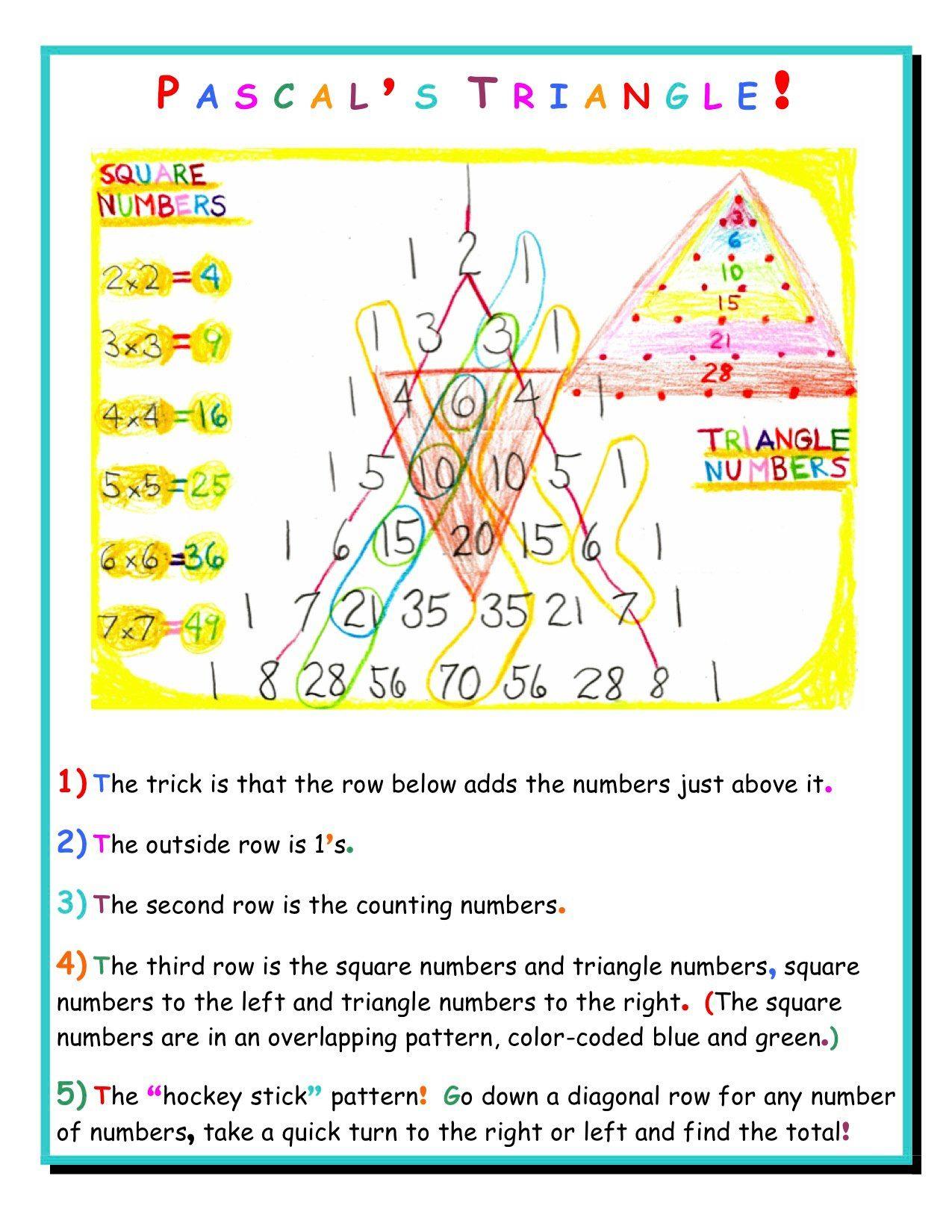 Pin By Rannveig Gissurardottir On Learning Math Patterns Homeschool Math Math Curriculum