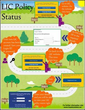 LIC Policy Status Infographic in 2020   Life insurance ...