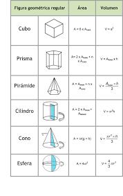 Figuras 3d Area Y Volumen Y Formulas Buscar Con Google Dibujos En Cuadricula Letras Para Hacer Geometría