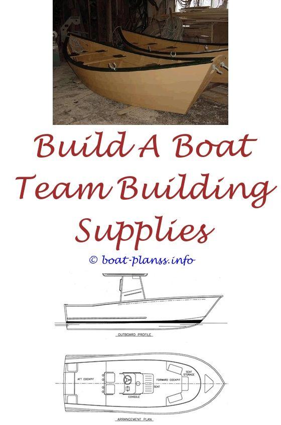 business plan for boat dealership