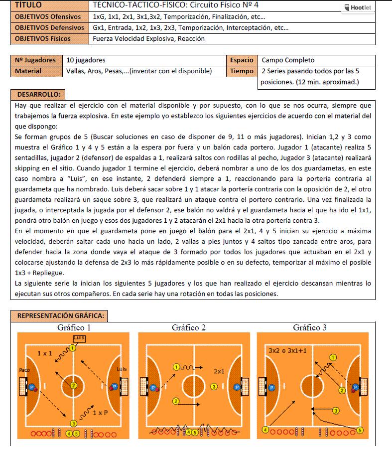 Circuito Técnico Táctico De Fútbol Sala Fútbol En Positivo Futbol Sala Fútbol Circuito Fisico