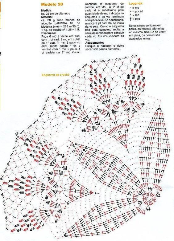 ажурные кружева крючком схемы
