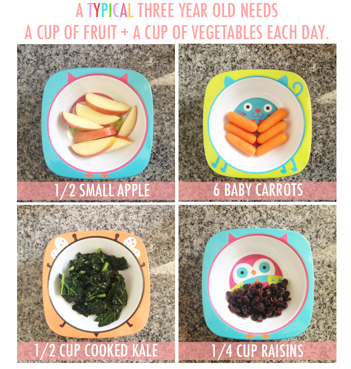 Great Post With Visuals About How Many Fruits Veggies Adults And Children Need Daily
