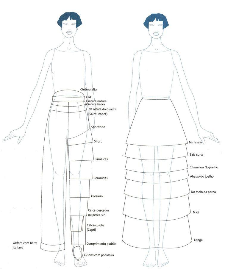 3702e73cb3f comprimentos de saias - Pesquisa Google
