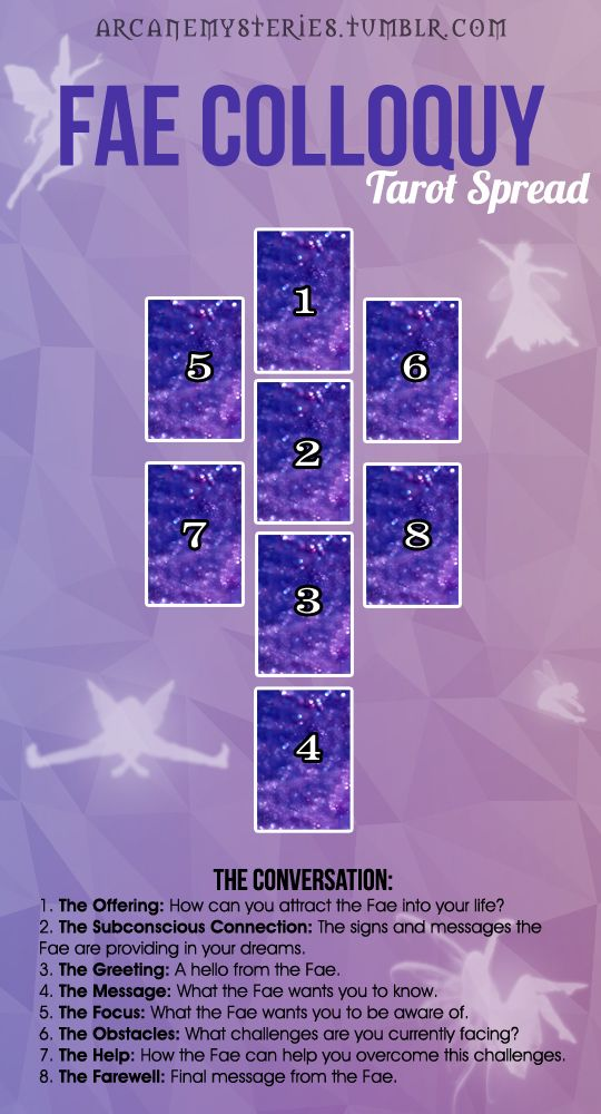 Awesome Tarot Spreads — arcanemysteries:   Fae Colloquy Tarot Spread.