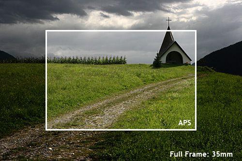 aps vs full frame
