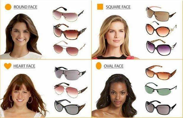 Modatrade Dica Para Acertar Na Escolha Do Oculos De Sol Oculos