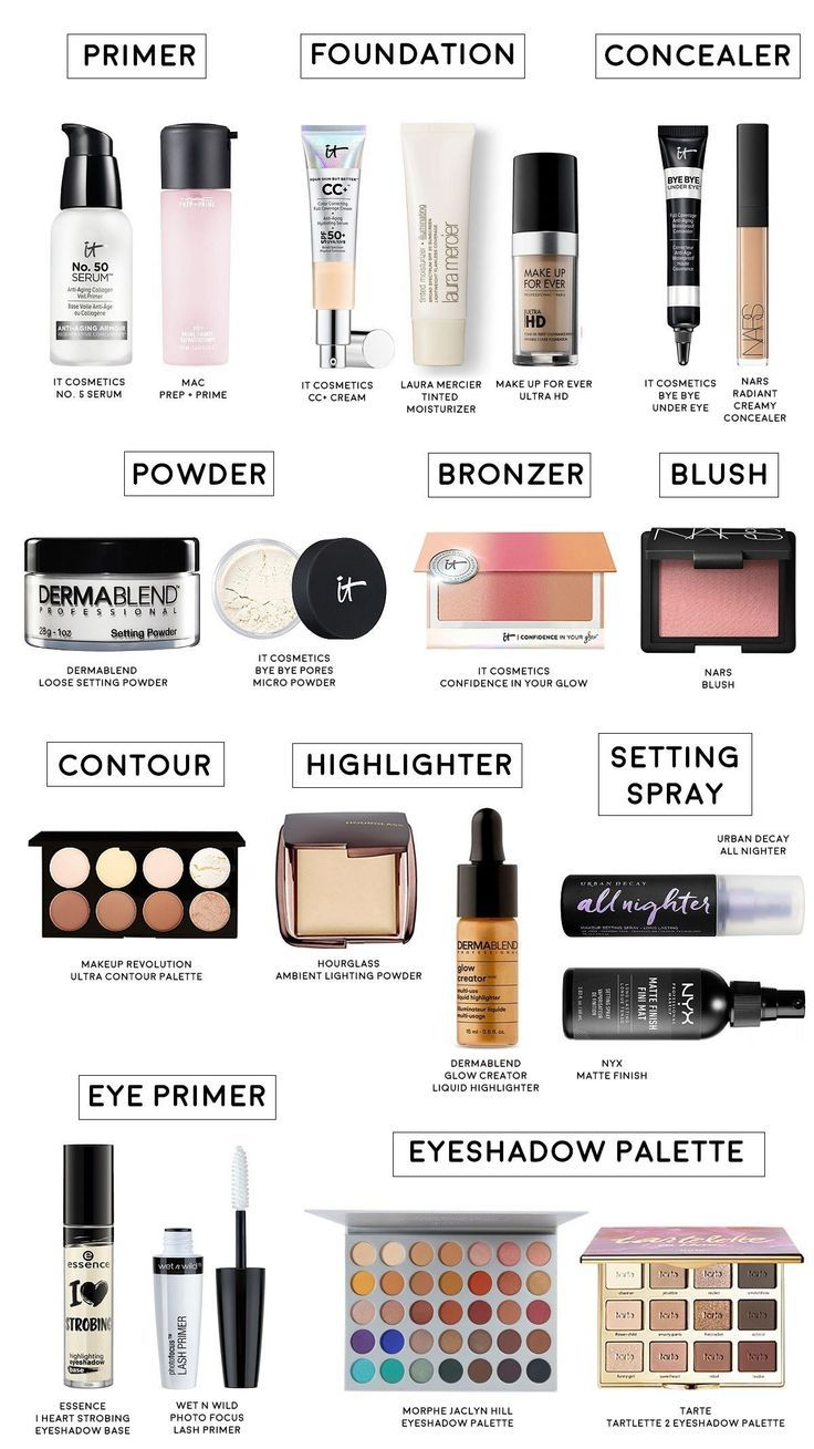 Basic Makeup Kit &8211; Styled By France - Makeup For Beginners