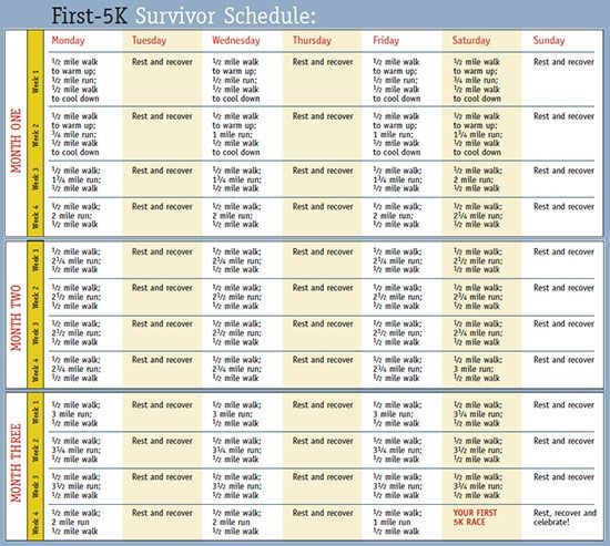 3 Months To Your First 5k Training Schedule 5k Training Schedule How To Plan