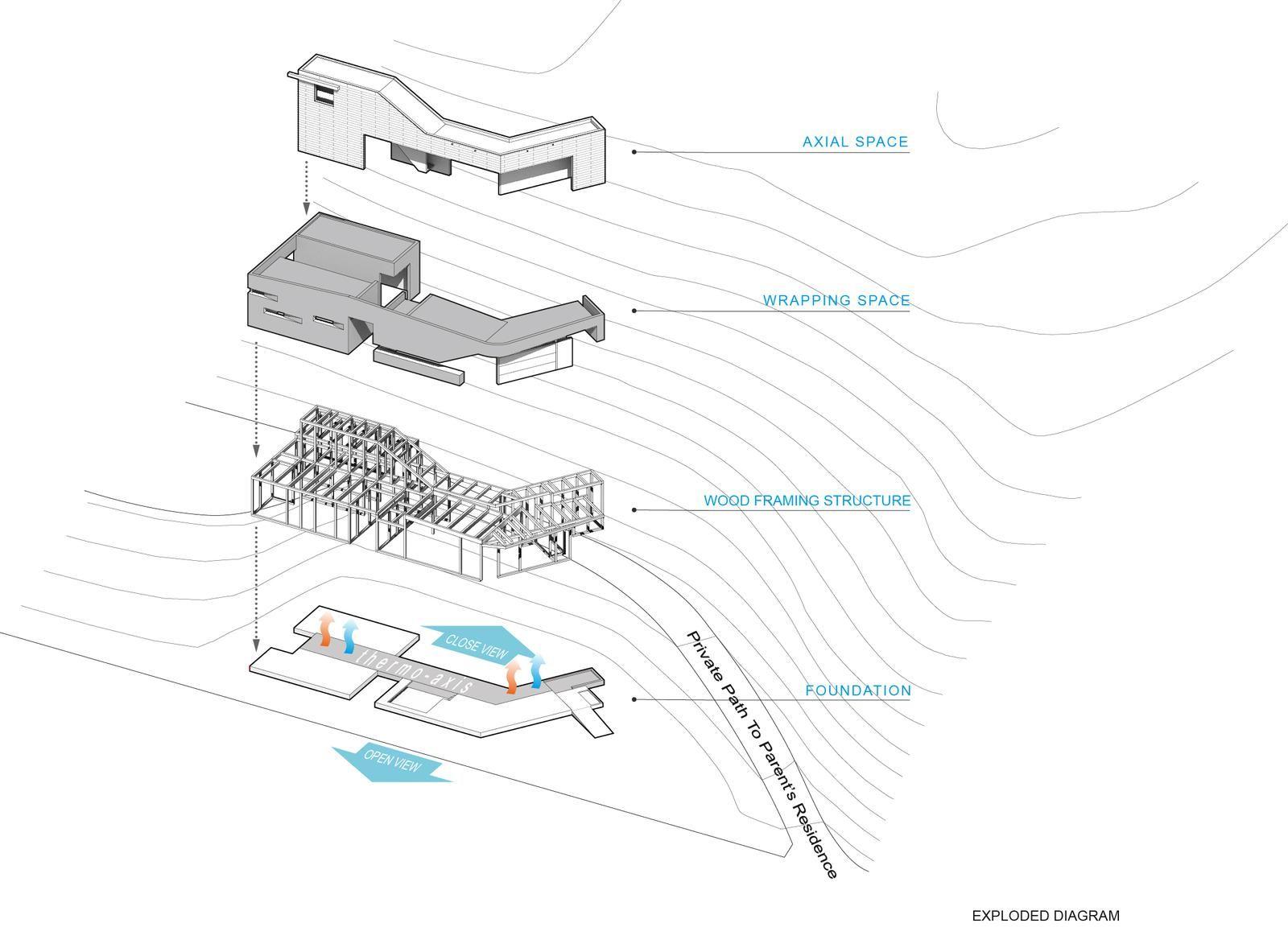 exploded axon diagram venn bold axonometric e house architecture