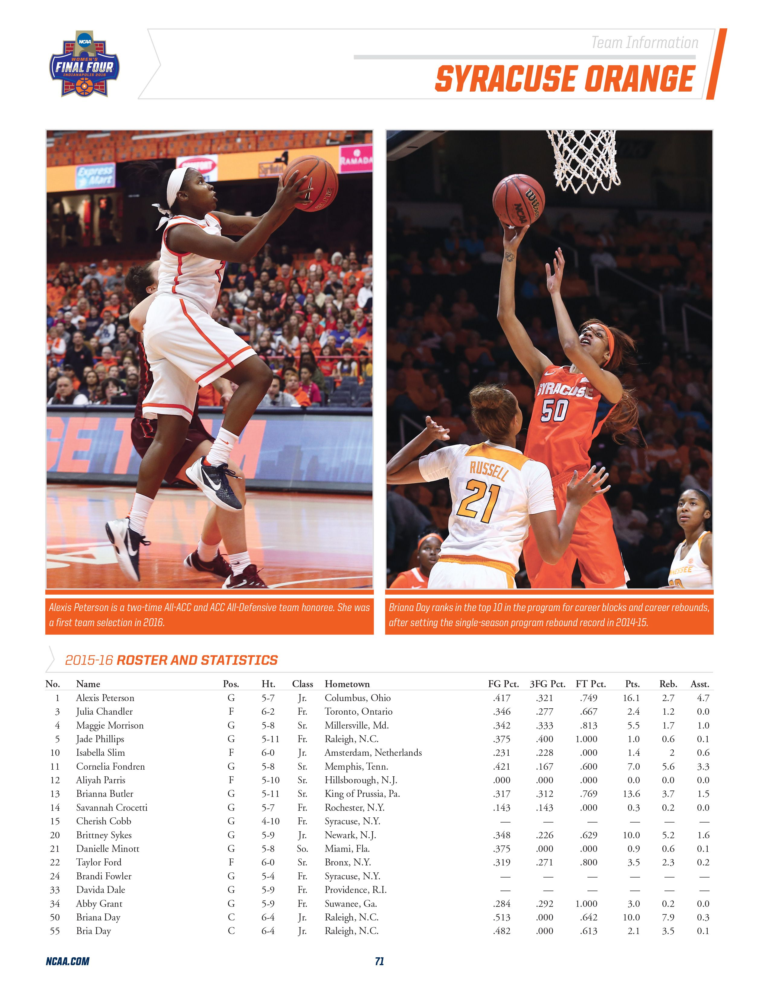 Take a look at one of the team pages for Syracuse Women's