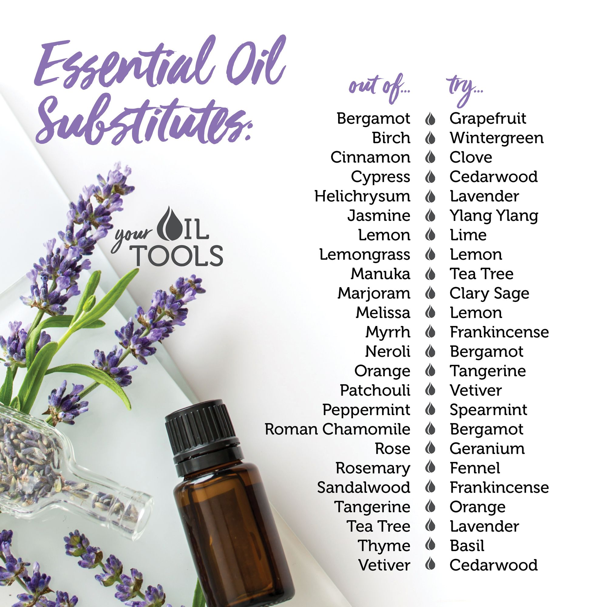 If You Re Out Of One Essential Oil Don T Worry This Chart Has Substitutes That You Can Use Essential Oils Roman Chamomile Essential Oil Neroli Essential Oil
