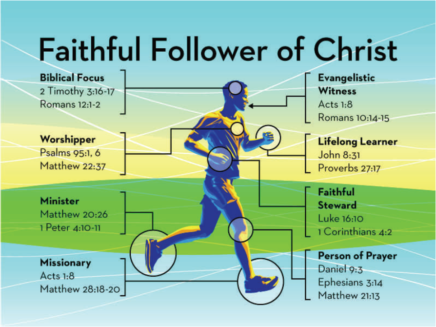 Image result for followers of christ