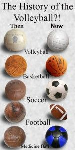 History Of The Volleyball Ball Rox Volleyball Apparel Volleyball Coaching Volleyball Volleyball History