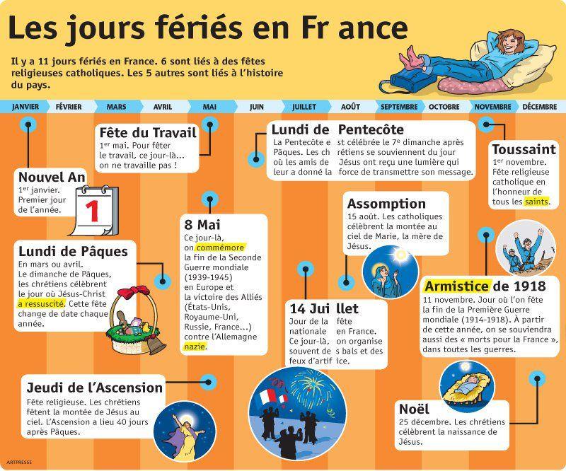 Jours fériés en France | a vérifier en français | Pinterest ...