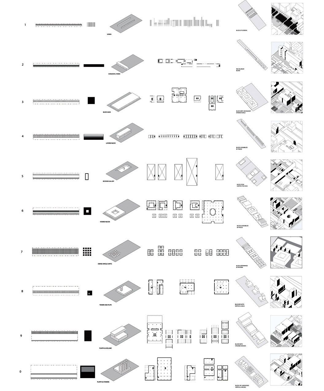 hight resolution of ungers 2 building typology diagrams