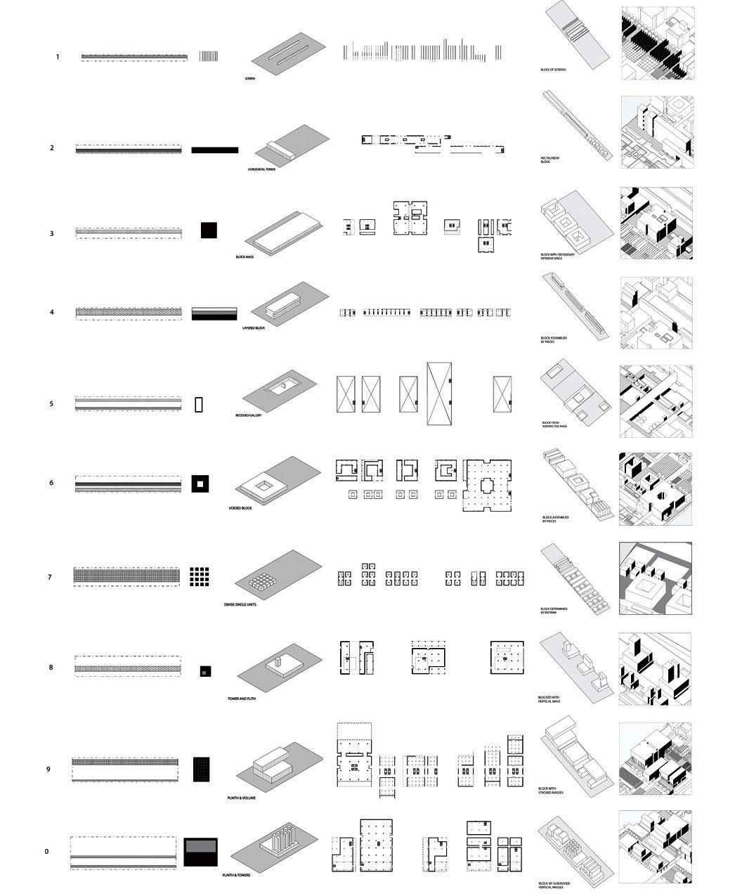 ungers 2 building typology diagrams [ 1056 x 1275 Pixel ]