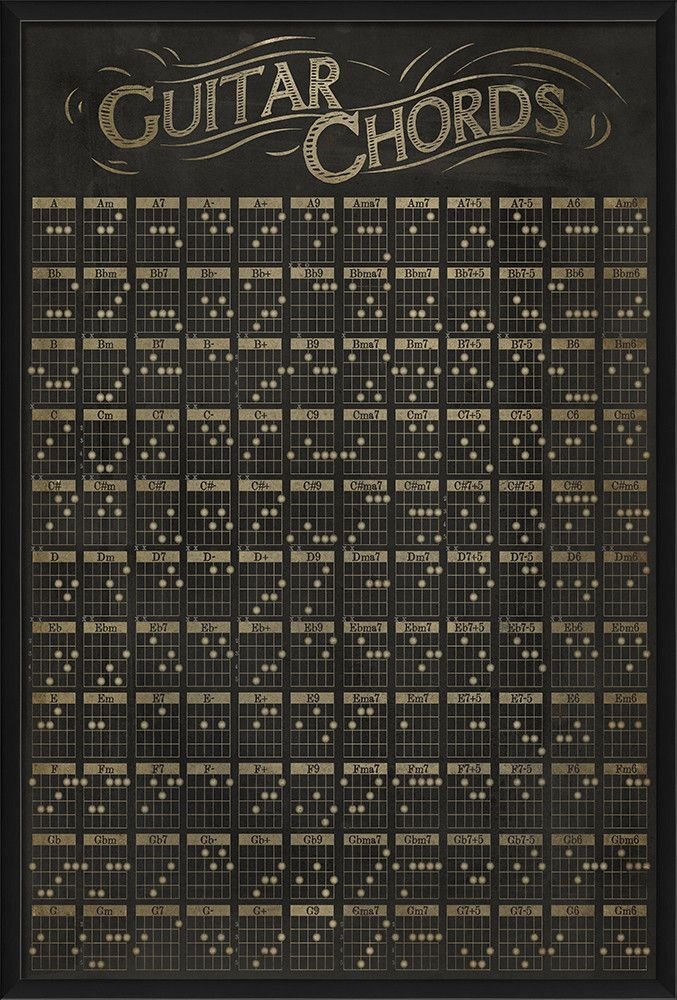 Guitar Chord Chart Framed Graphic Art Music Pinte
