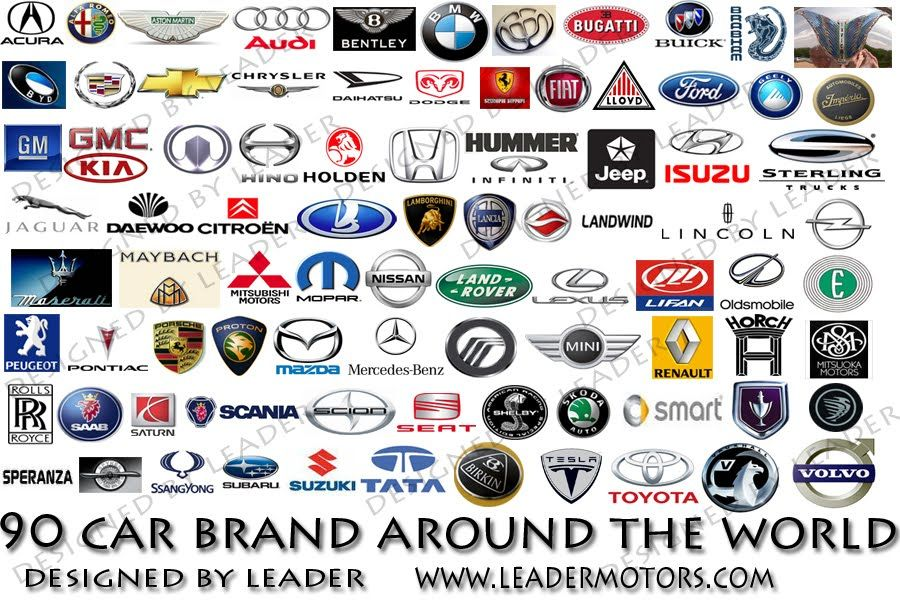 european car brands list Things Pinterest Car brands