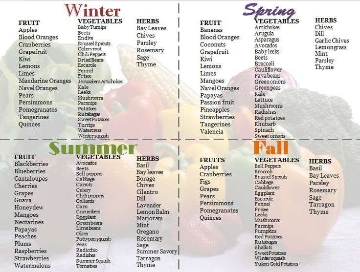Seasonal fruits and vegetables chart google search inspiration