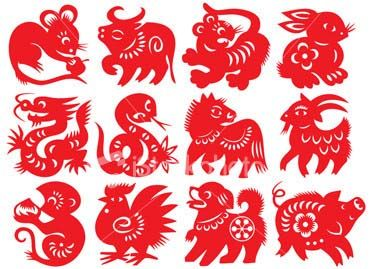 Chinese Zodiac Cutouts This Zodiac Is A Set Of Twelve Animals Signs In The Traditional Lunar Yea Chinese Zodiac Signs New Year Symbols Chinese New Year Crafts