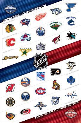 NHL Logos Poster | NHL &nfl logos | Nhl logos, Hockey ...