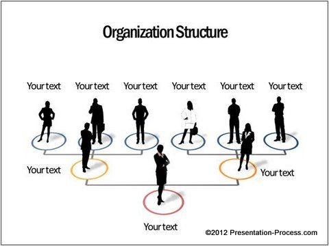 Top Tutorial  D Organization Chart Created In Powerpoint