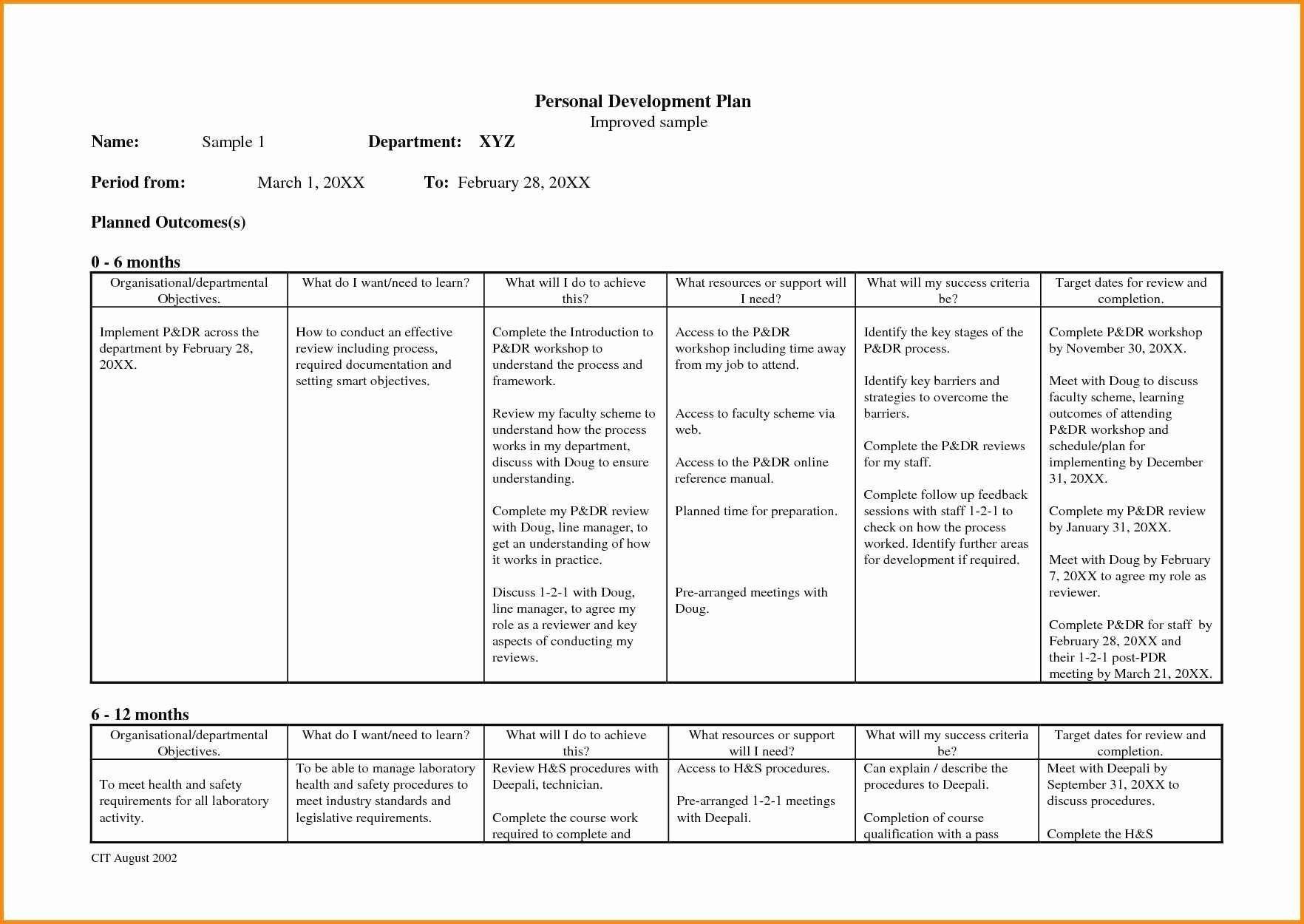 Strategic Planning For Nonprofits Template Awesome Fresh Sample Strategi Personal Development Plan Template Personal Improvement Plan Personal Development Plan Strategic plan template for nonprofits