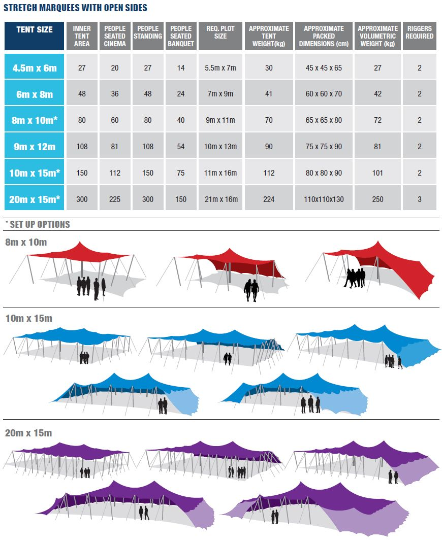 Our new stretch tent sizing guide gives you all the