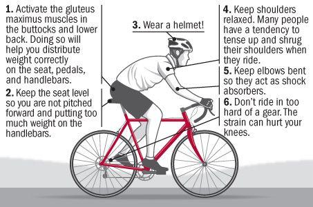 Cycling Tips Cycling Tips Bike Moutain Bike