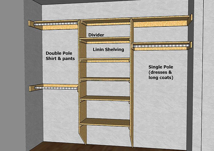 Great Diagrams With Measurements And Info On Designing A Closet New Bedroom Closet Design Plans