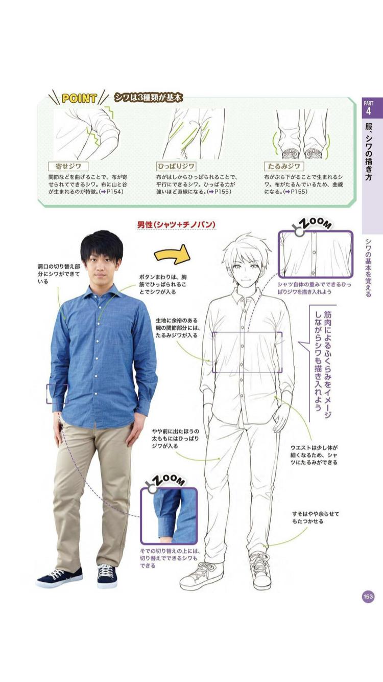 Pin oleh T Laihong di manga drawing tutorial 강좌 di 2020