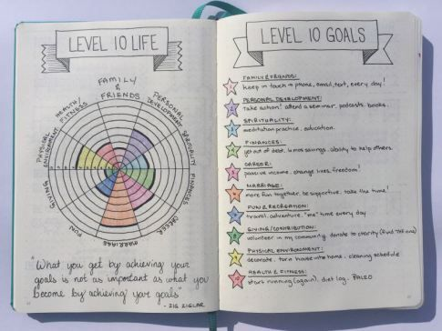 Level 10 Life - Bullet Journal