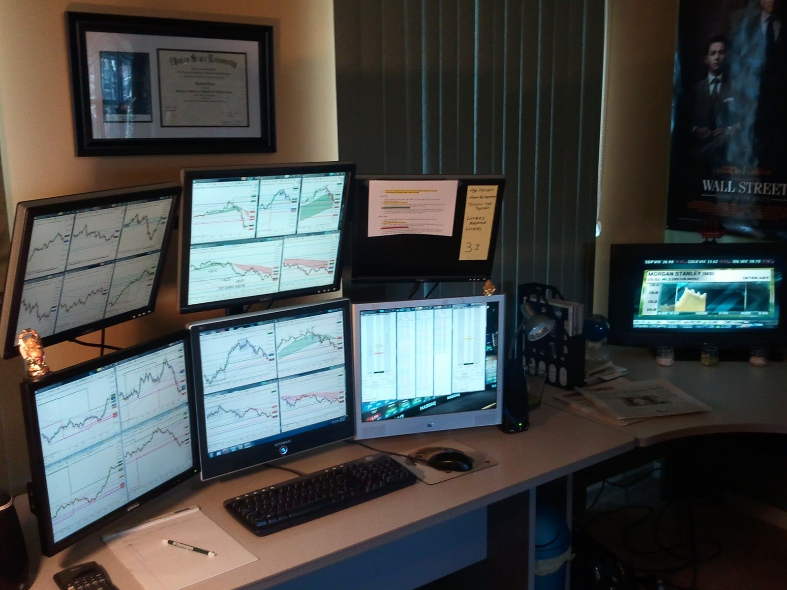 Image Result For 3 Monitor Setup Office Furniture And