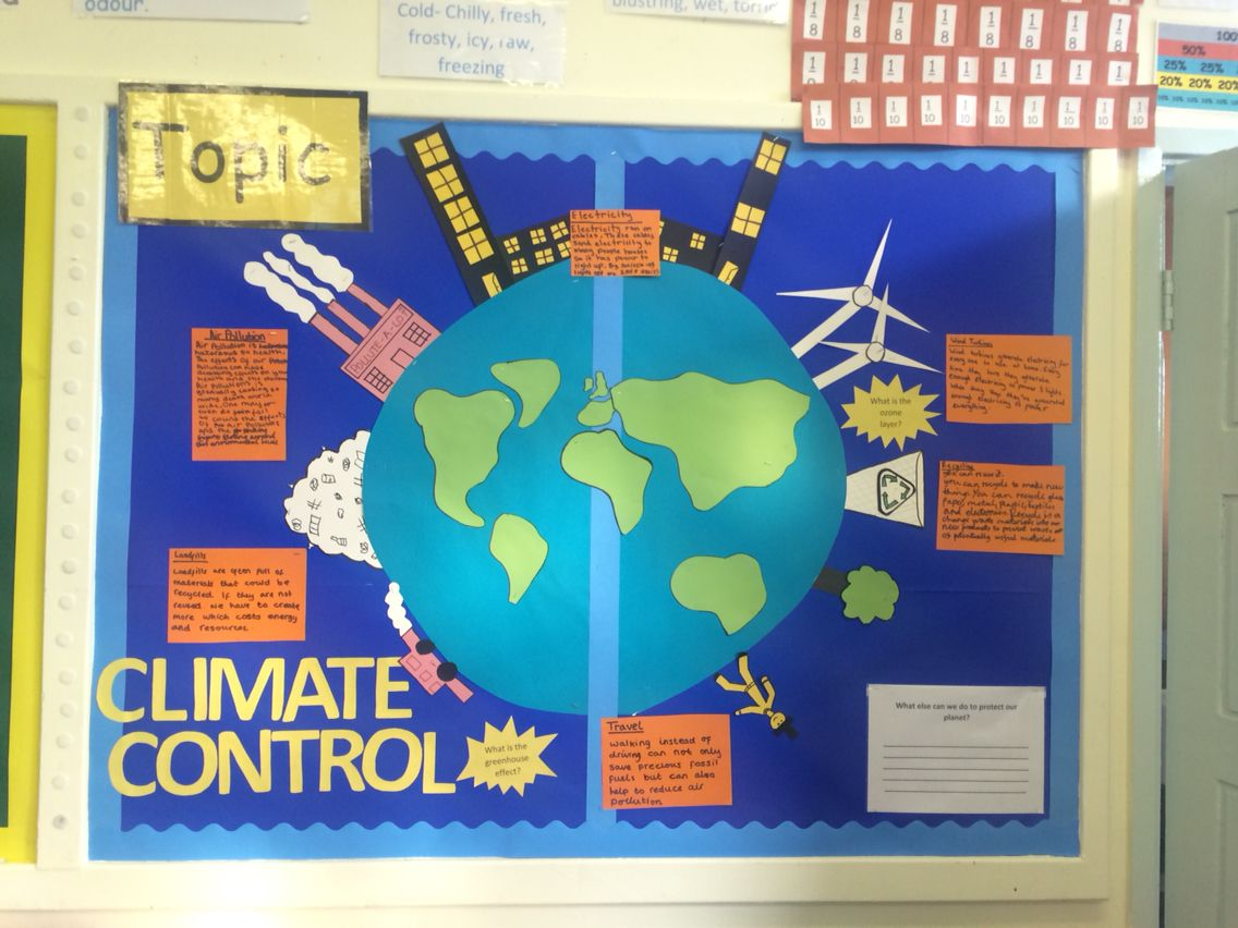 Display Board On Climate Control For Ks2 Humanities